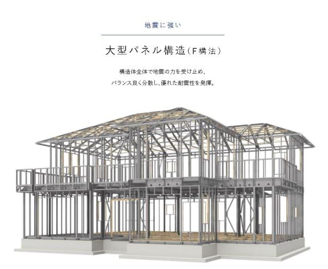 大型パネル構造(F構法)
