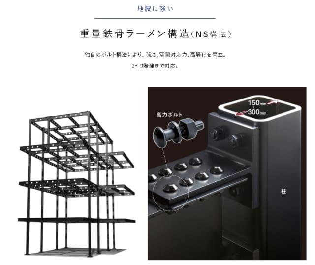 重量鉄骨ラーメン構造(NS構法)